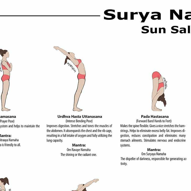 Surya Namaskar Sequence Sun Print Salutation Educational Poster Hatha Yoga Pose Wall Art Canvas Painting Picture Girl Room Decor Aliexpress