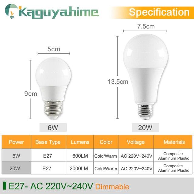 5 Stuks dimbare led lampen in verschillende voltages 2