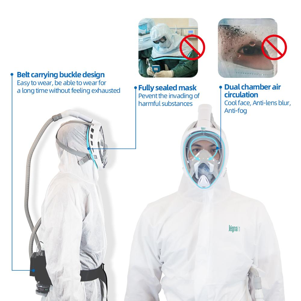 Air Fed Full Face  Respirator Mask - Electric Powered Positive-pressure Air Filter Protective Respirator System
