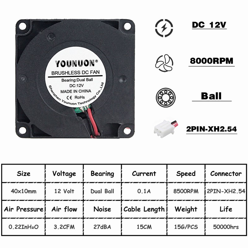 Комплект из 2 предметов, 40 мм 3D-принтеры вентилятор 12В 24В 5В 4010 воздуходувка принтер аксессуары для систем охлаждения DC Турбовентилятор Радиальные Вентиляторы 40x40x10 мм - Цвет лезвия: 12V Dual Ball