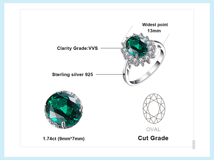 Haacfa88ca04d4420b8934ac5930ba1bfg JewPalace Princess Diana Simulated Emerald Ring 925 Sterling Silver Rings for Women Engagement Ring Silver 925 Gemstones Jewelry