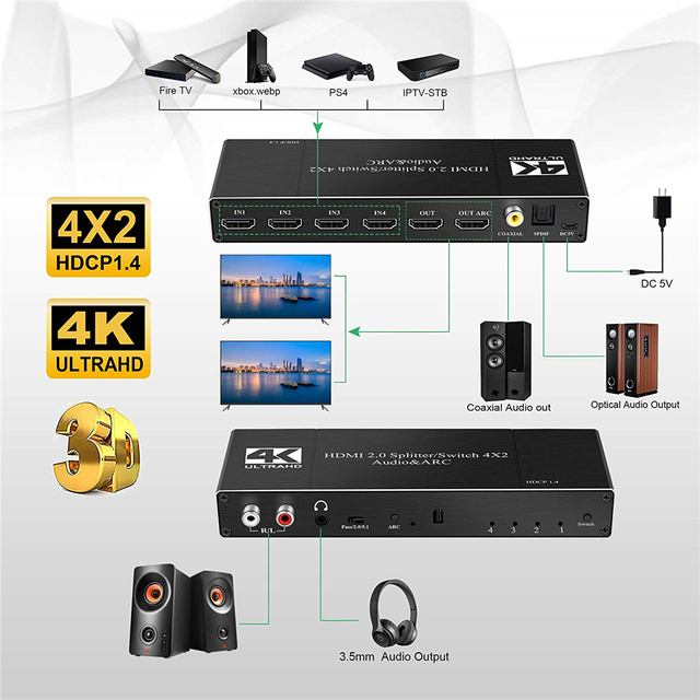 2020 4K HDMI Switch 4x2 with Remote Optical Toslink & Coaxial 4 In 2 Out HDMI Switch 4 Port Switch HDMI 2.0 For Apple TV PS4