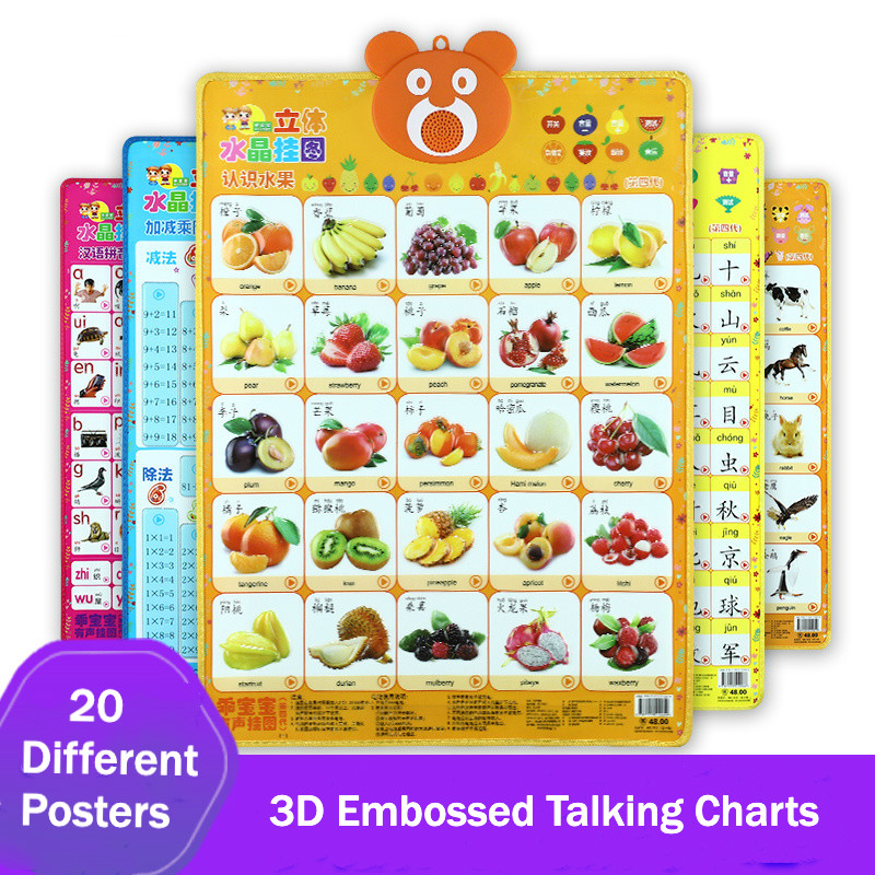 Bilingual Talking Poster Early Educational Audio Wall Charts/Posters For Kids Audio Digital Learning Toys Chinese&English