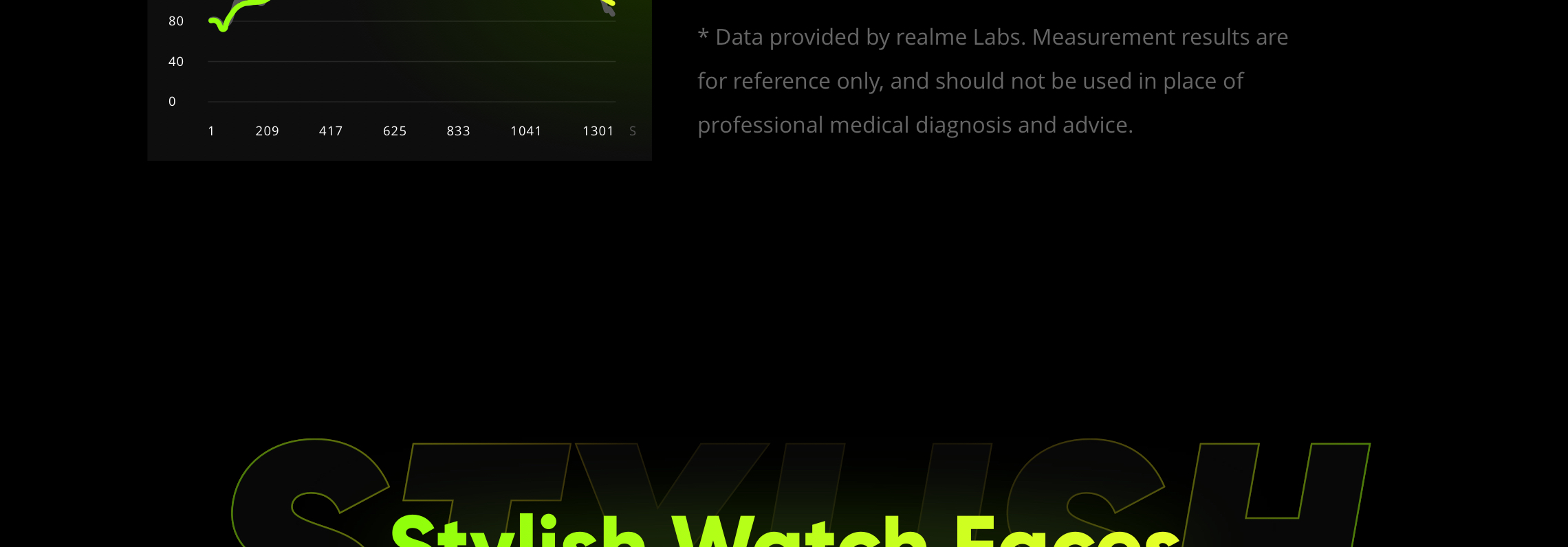 realme Watch 2 Pro 23