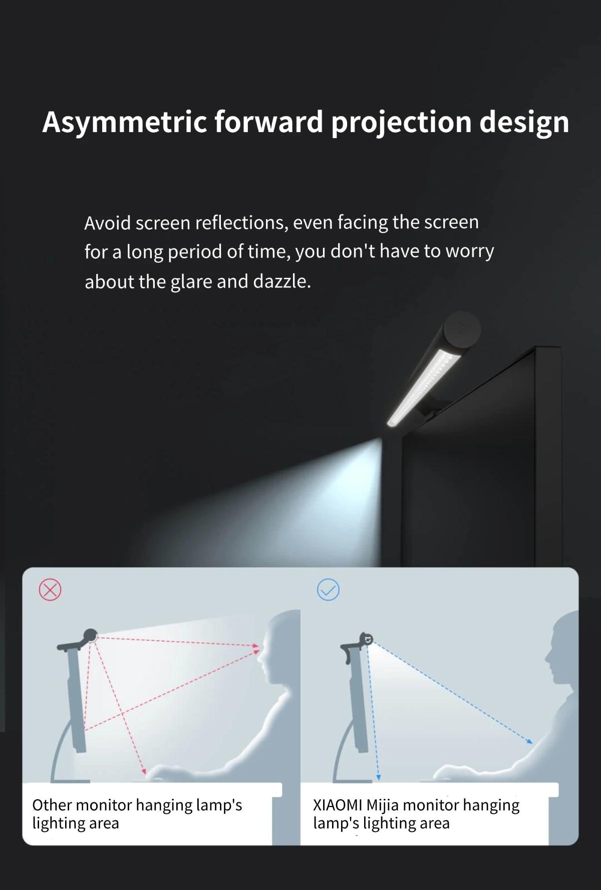 Xiaomi Mi Computer Monitor Light Bar 6