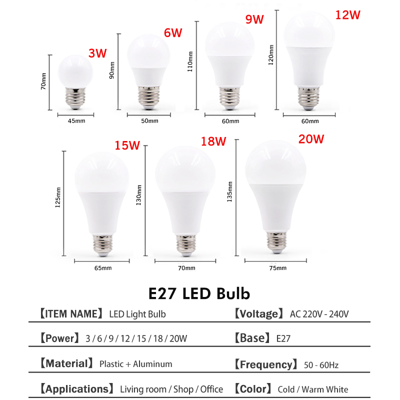 Image 3 - 6pcs/lot Lampada LED Lamp E27 E14 Light Bulb 3W 6W 9W 12W 15W 18W 20W 220V Cold White Warm White Livingroom Indoor Lighting-in LED Bulbs & Tubes from Lights & Lighting