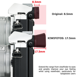 Image 2 - Camera Eyecup Viewfinder Eyepiece for Olympus OM D E M10 Mark III E M5 Mark III E M10 Mark II E M5 Mark II Replaces EP 16 EP 15