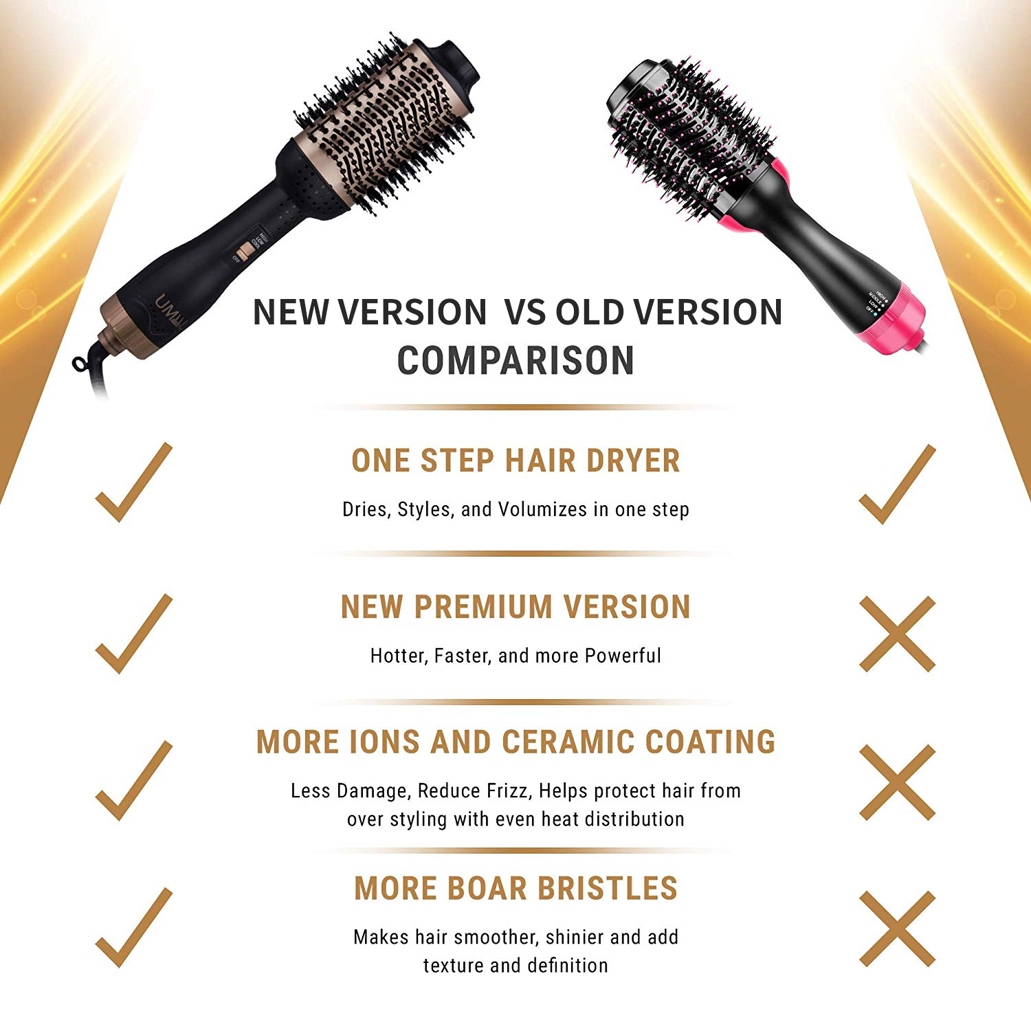 Image 2 - Professional One Step Hair blow dryer Brush and Volumizer hot air curling iron roller 3 in 1 Smooth Frizz with Ionic Technology-in Curling Irons from Home Appliances