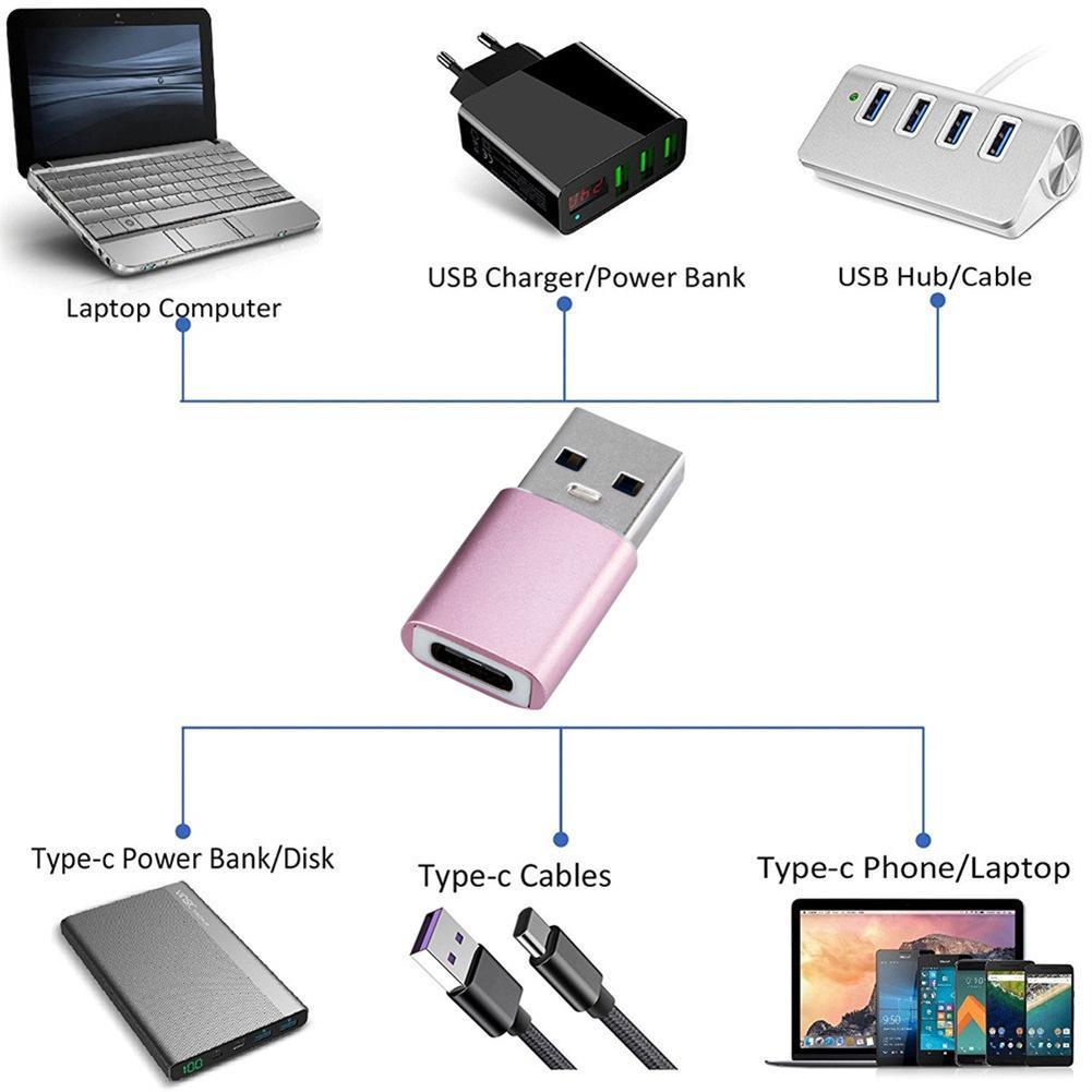 Type-C OTG Female To USB 3.1 Male Converter Adapter OTG Type-C For Computer Mobile Phone USB Adapterr переходник Usb Type C