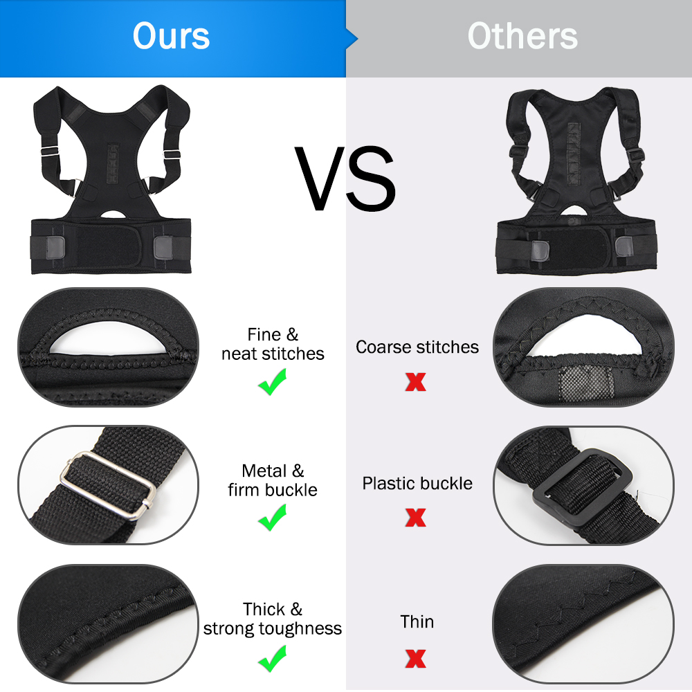 Comfortable Posture Corrector Belt with 10 High Energetic Magnets to Prevent Humpback and Pull Shoulder and Back to Correct Posture 4