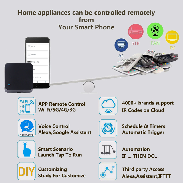 IR Remote Control Smart wifi Universal Infrared Tuya for smart home Control for TV DVD AUD AC Works with Amz Alexa Google Home 2