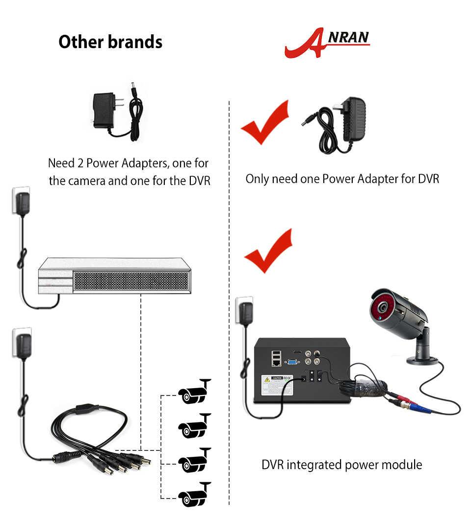 ANRAN system kamer cctv 2CH 1080P kamera ahd zestaw H.265 DVR system monitoringu wizyjnego wodoodporna odkryty zabezpieczenia ip zestaw do nagrywania wideo