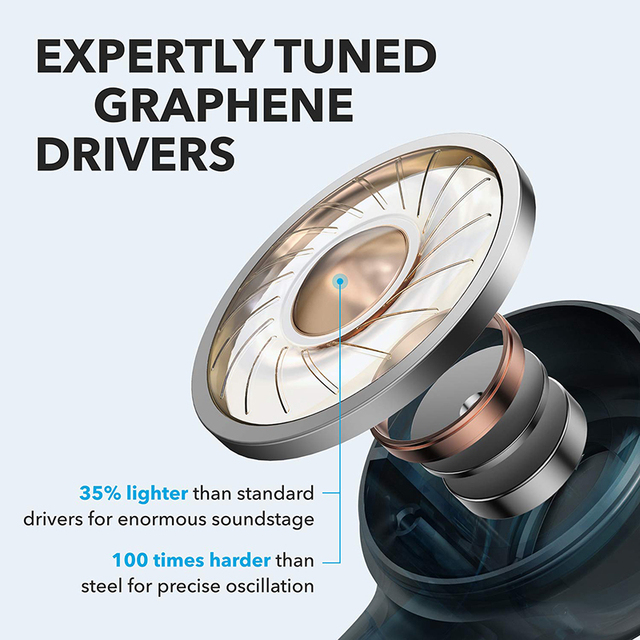 Anker Soundcore Life P2 TWS Earphones with 4 Microphones, CVC 8.0 Noise Reduction, 40H Playtime, IPX7 Waterproof 2