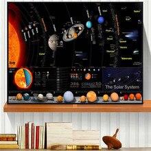 Cosmos céu estrelado espaço galáxia decoração pintura hd céu estrelado pendurado pintura sistema solar planeta mapa órbita universo cartaz