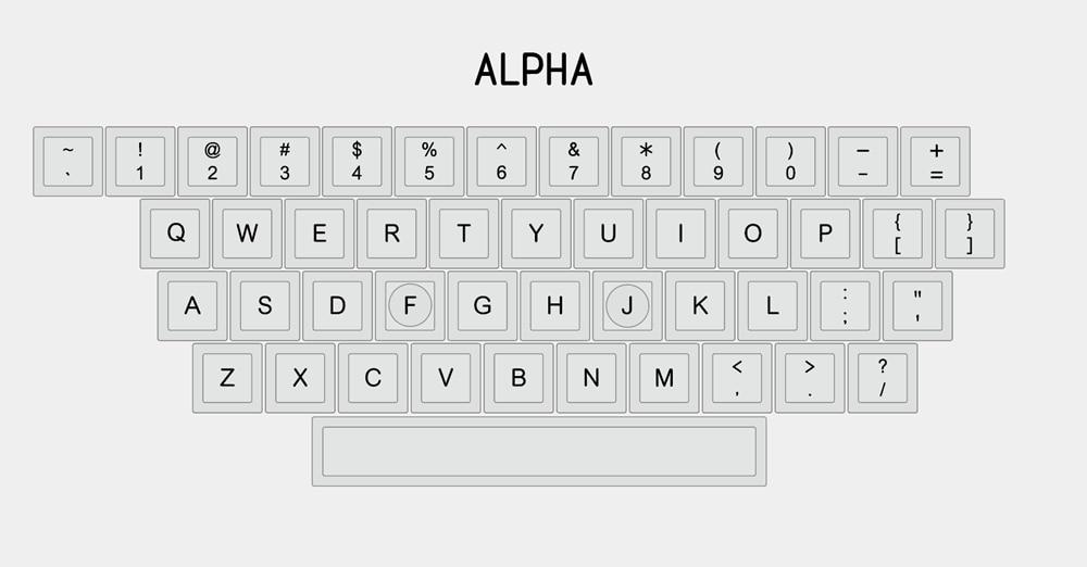 XDA Retro80-Alpha
