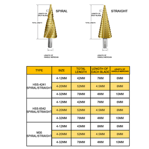 Image 5 - Foret à pas en acier titane UCHEER  hss tige triangulaire 4 12/4 20/4 32 foret à tarière