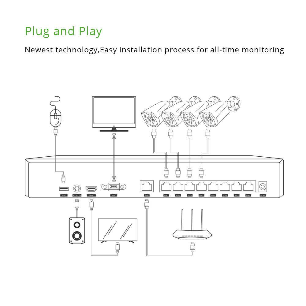 4ch 5MP POE zestaw H.265 System CCTV bezpieczeństwa do 8ch NVR zewnątrz wodoodporna kamera IP nadzoru wideo P2P G.Craftsman