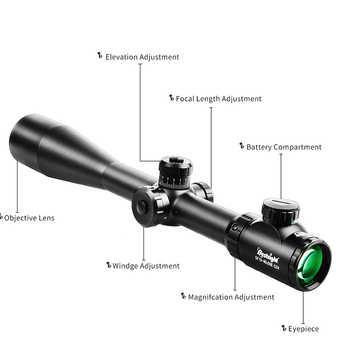 Bestsight 10-40X50 Tactical Optical Sniper Riflescope Long Eye Relief Rifle Scope Shotgun Sight Pistola Aria Compressa Hunting