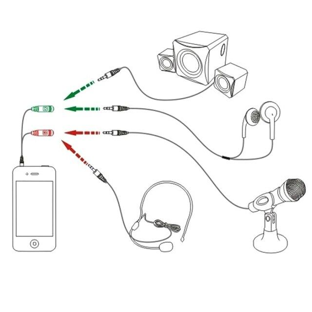 1 unidad 3,5mm audio estéreo macho a 2 hembra auricular mic adaptador de cable divisor