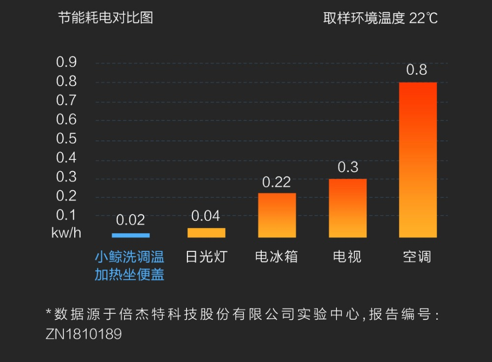 Xiaomi Whale Spout Thermostat Heating Toilet  (15)