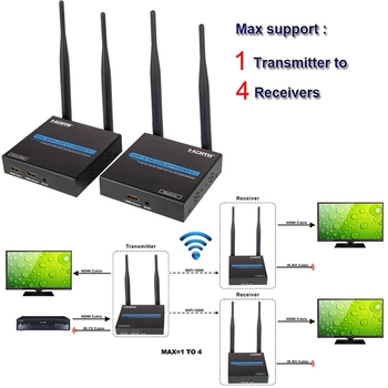 100M Wireless WiFi HDMI Extender 1 Transmitter TO 4 Receiver 1TX to 4RX 3RX 2RX 1080P Local Loop-out HDMI Extension DVD PC To TV