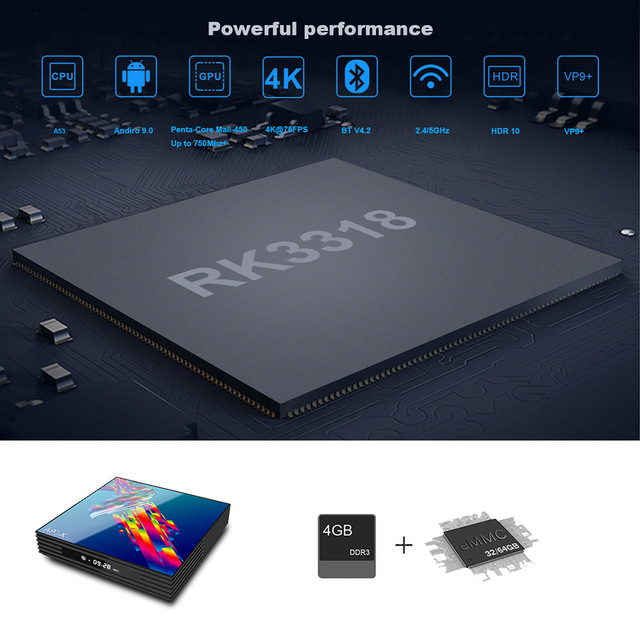 A95X R3 4GB 64GB Android 9.0 TV Box Rockchip RK3318 1080P 4K 60fps BT wifi Google Store Netflix Youtube  2GB 16GB Set Top Box 2