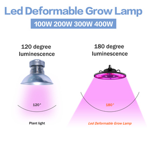 Image 3 - Greenhouse E27 Full Spectrum Plant Grow Led Light 400W Powerful E26 LED Lamp For Seeds Hydro Flower Veg Indoor Garden Phyto Grow
