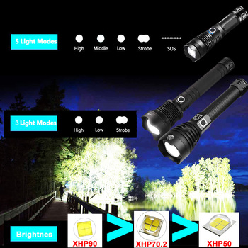 EZK20 Dropshipping XHP90 LED Flashlight Zoom USB Rechargeable Power Display Powerful Torch 18650 26650 Handheld Light 4