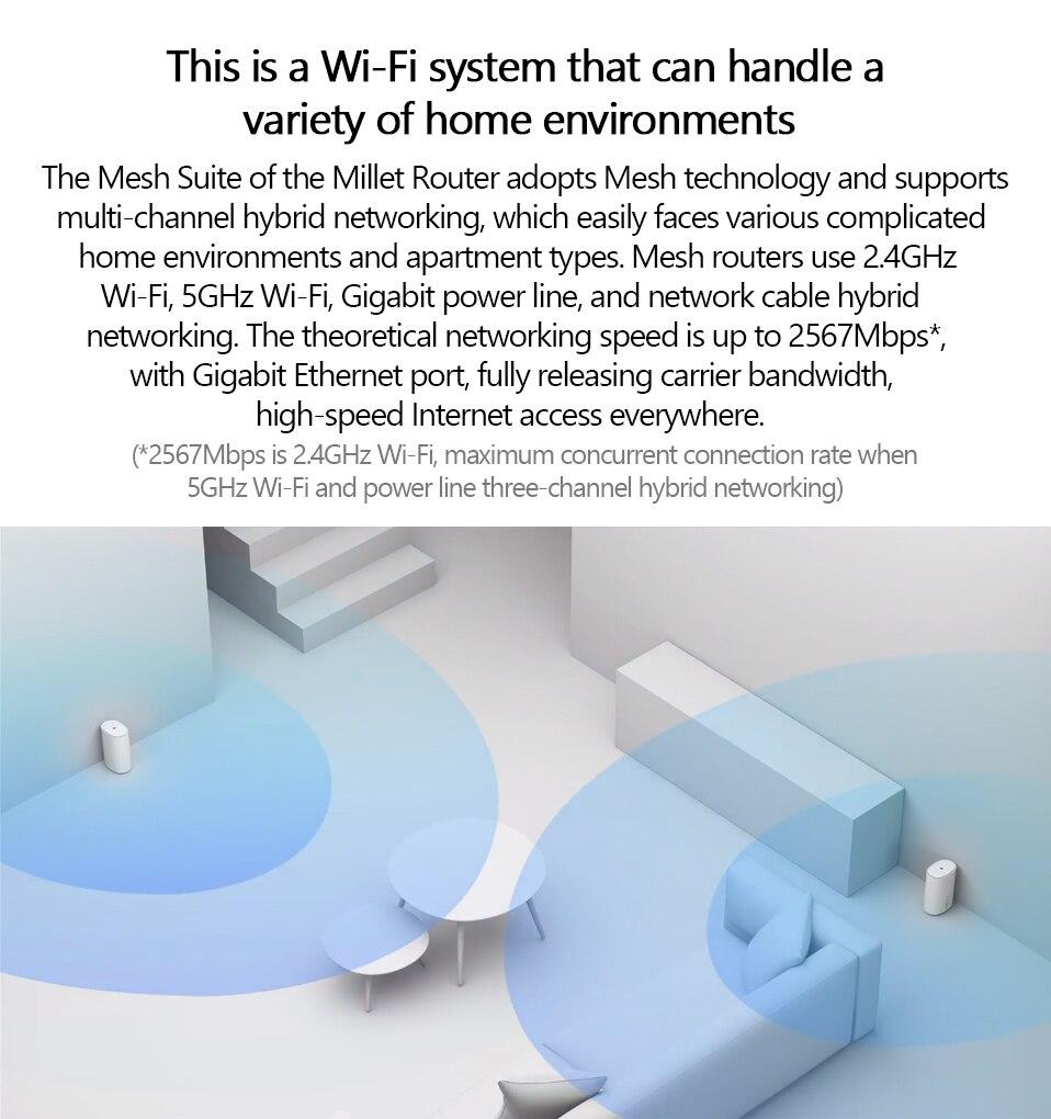 Original Xiaomi Mi Router Mesh WiFi 2.4G 5GHz High Speed 4 core CPU 256MB AC1300+1000M LAN+1300M Signal Amplifier WiFi Router (3)