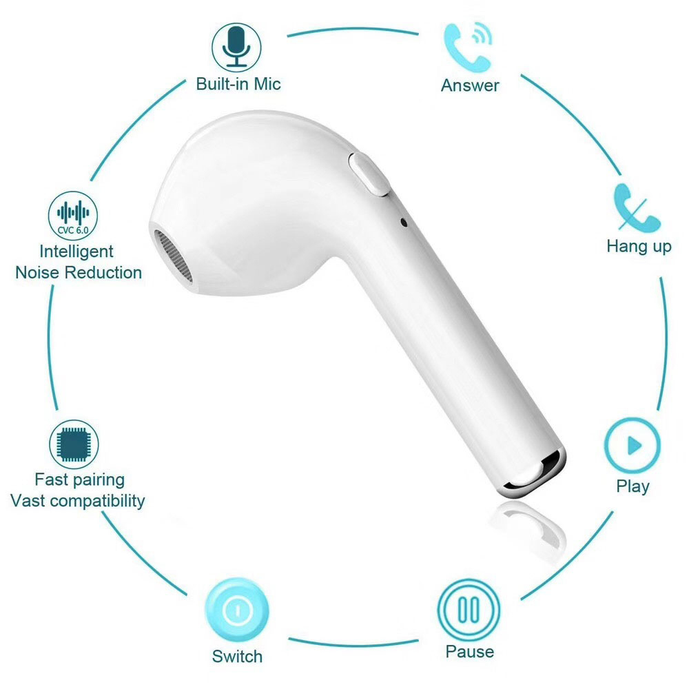 i7s TWS Wireless Earpiece Bluetooth 5.0 Earphones sport Earbuds Headset With Mic For all smart Phone Xiaomi Samsung Huawei LG