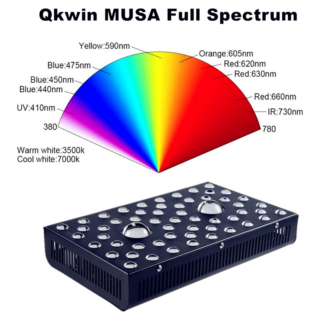 Upgrated New 1200W COB LED Grow Lights Full Spectrum For Vegetable Hydroponics, Greenhouse Plant Grow And Bloom