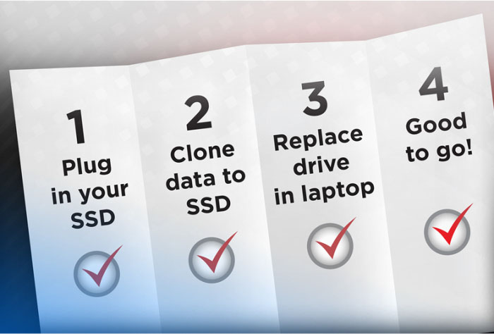 """Sandisk SSD plus120гб 240 ГБ Внутренний твердотельный 480 ГБ 1 ТБ SATA III 2,"""" ноутбук твердотельный диск SSD жесткий диск"""