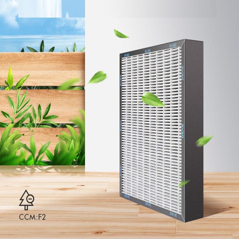 Dehumidifier Filter For Model U20A3 Home Quiet Bedroom Dehumidifier Basement
