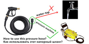 Image 5 - LaLeyenda 6M 10M 15M 20M Pressure Washer Extension Hose for Karcher K2 K7 Car Wash Sewer Cord Water Pipe Foam Clean Tool 5800psi