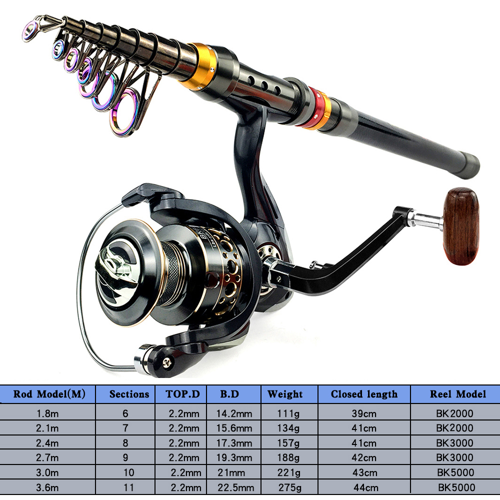 New Cabela/'s RipCord Long Cast Fishing Line Braided 6lb 125yds Smoke B150