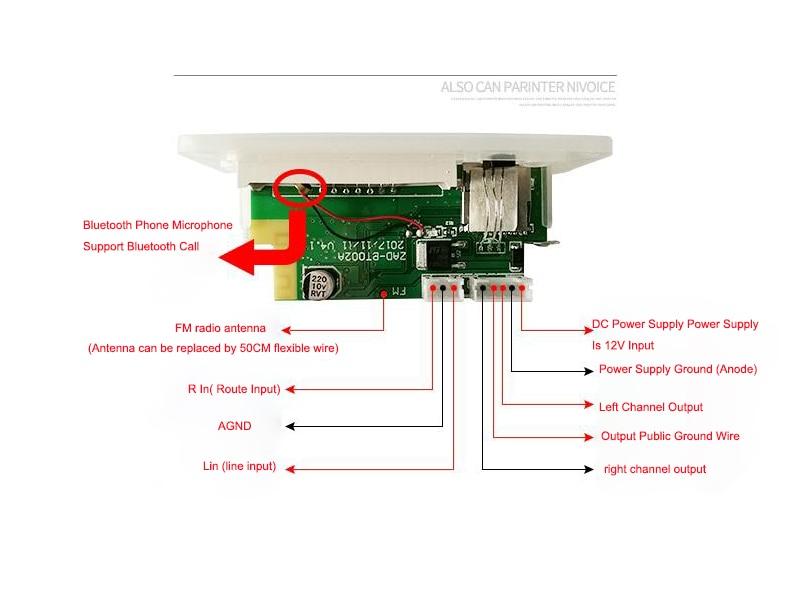 Placa do decodificador do rádio de fm