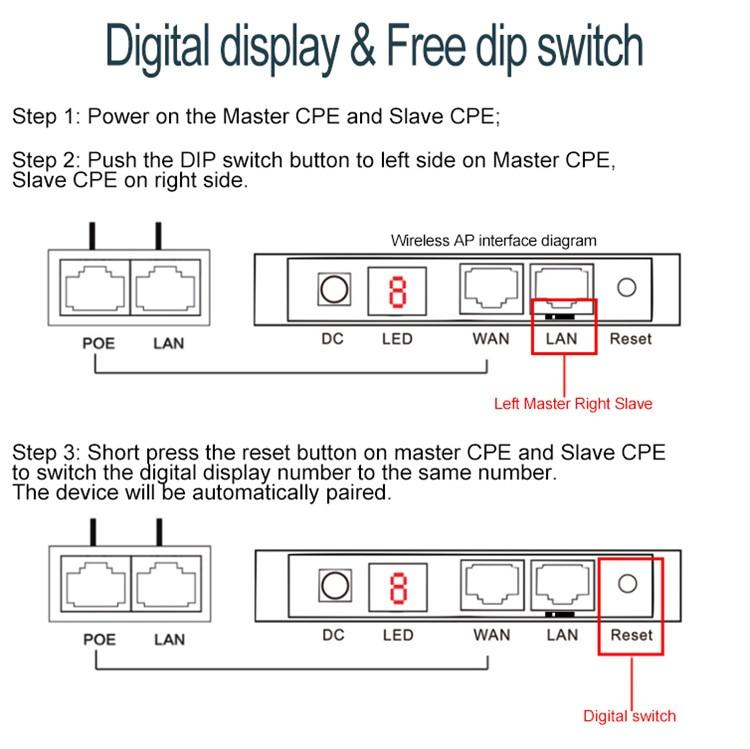 com tela led, suporte para 48v poe, plug and play