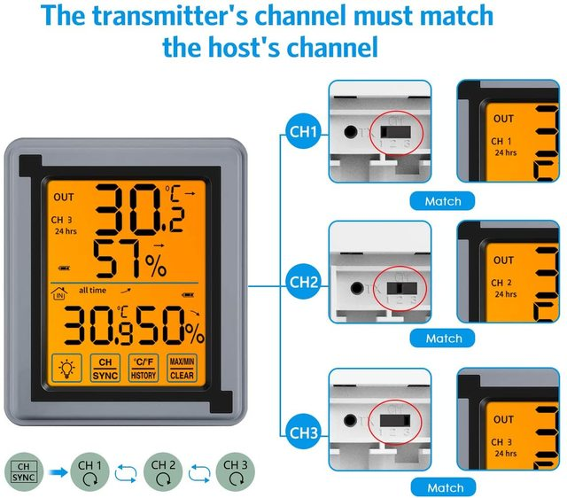 Wireless Thermometer Digital Hygrometer Thermometer Indoor Outdoor with 3 Sensor Humidity Monitor Touchscreen Backlight 3