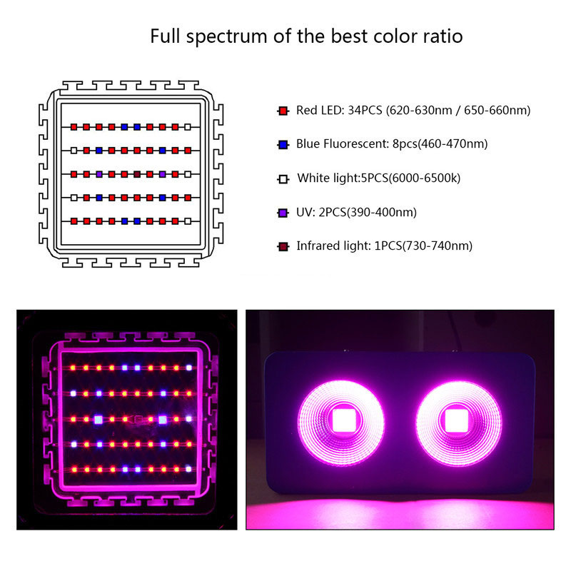 ARTOO 600W LED Grow Light Full Spectrum COB Chips For Indoor Medical Plants Ved And Bloom Growing Tent Lamp