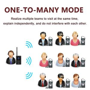 Image 4 - Wireless Tour Guide System 0.3W 1 FM Transmitter FT11 + 5 FM Radio Receiver PR13 for Guiding Church Meeting Translation System