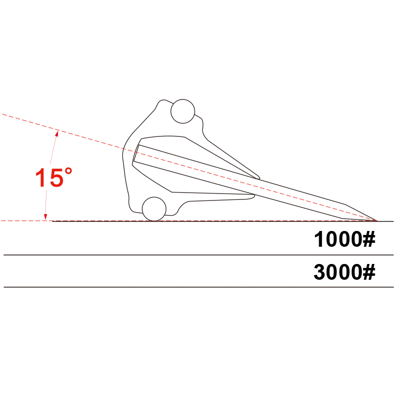TAIDEA 1/2/3/5pcs Sharpening stone Angle guide whetstone accessories tool kitche fixed knife sharpener guide No packaging 3