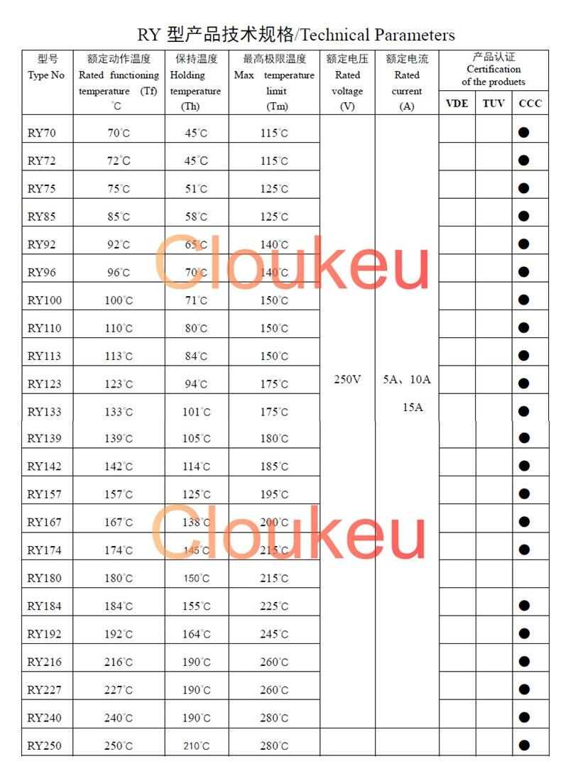 Had4d2c9073fd4b44a27f1149f01b42cet - RY/Tf 10A/15A250V Metal temperature fuse 60/65/70/72/73/75/77/80/84/85/90/92/93/94/95/96/99/100/105/110/113/115C