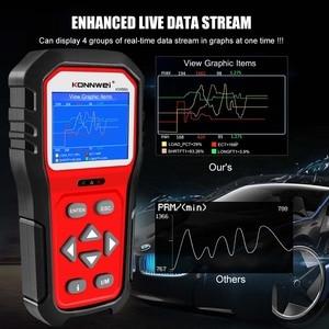 Image 5 - KONNWEI KW860 Automotive Scanner Tools OBD2 Scanner Diagnostic Tool Scanner Car Engine Code Reader OBD2 Full Mode Upgraded KW850