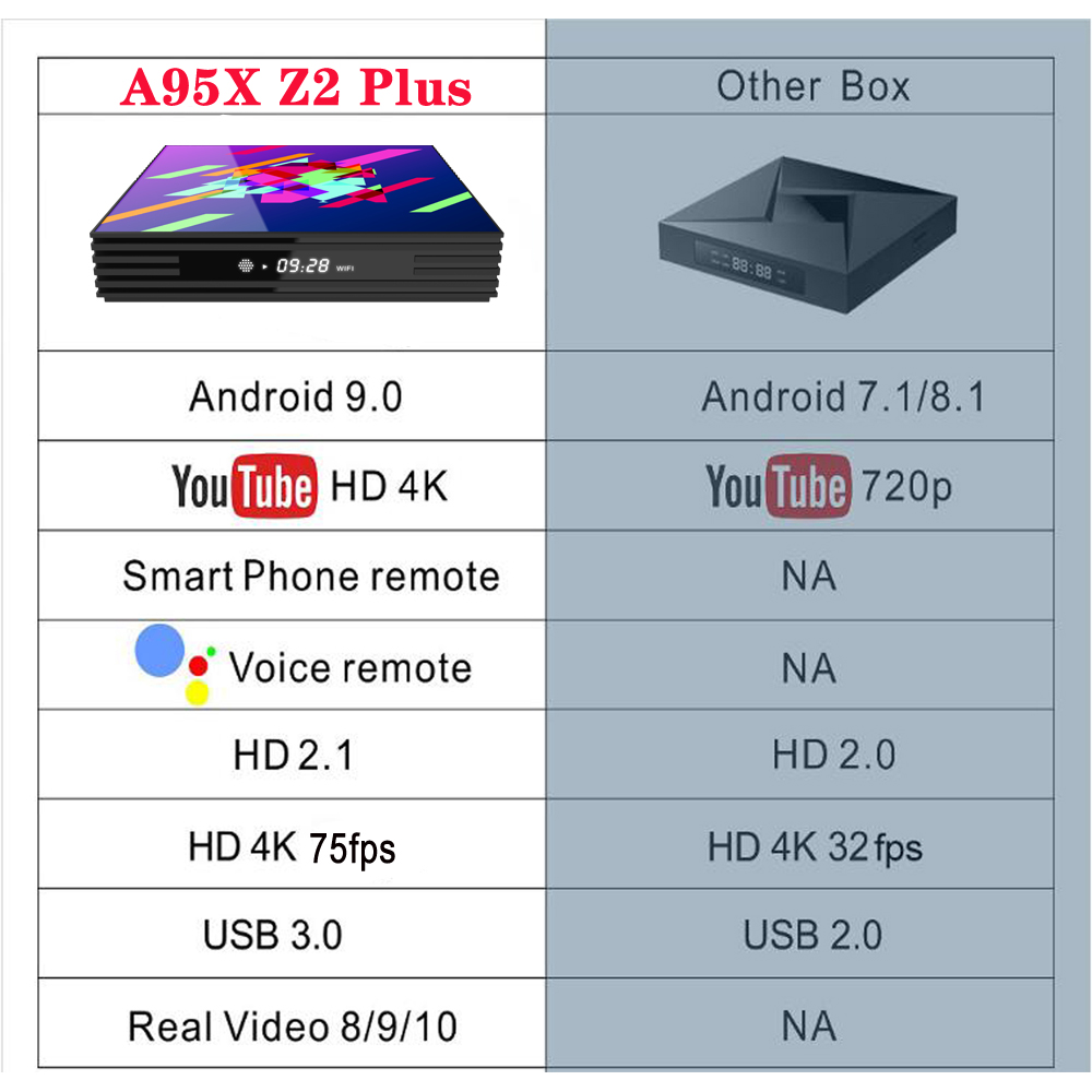 tv box-3