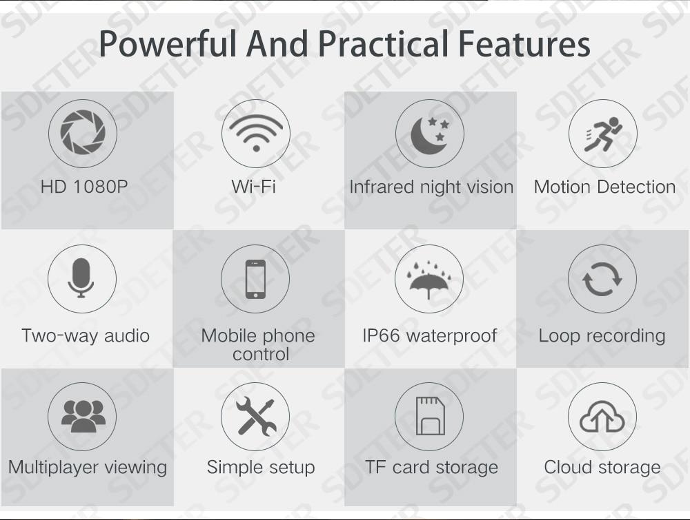 Had87a8890bd74c1c81f9f43409593db7K SDETER WiFi Outdoor Security Camera 1080P IP Camera WIFI Waterproof Wireless CCTV Camera Night Vision Audio Motion Alarm P2P Cam
