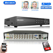 4CH 8CH /16CH Ahd Beveiliging Cctv Dvr H.264 5MP/4MP Ahd Cvi Tvi Analoge Ip Camera5 5MP 4.0MP hybrid Video Recorder Hd Video-uitgang(China)
