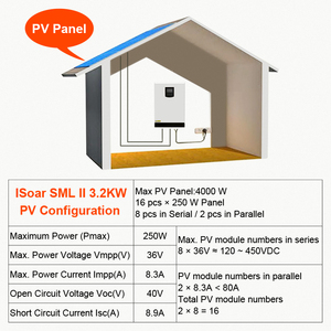 Image 5 - Easun電源ソーラーインバータ24v dcに230Vac 24ボルトmppt 3.2Kw 24 24vハイブリッド80Aバッテリーなしで実行オフグリッドインバータ充電器