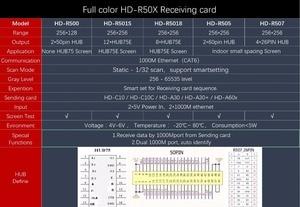 Image 5 - Huidu HD R5018 HD R508 풀 컬러 수신 카드 작동 HD C15C C35C A3 HD T901