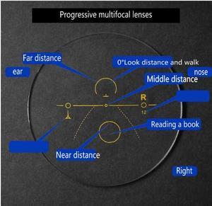 Image 3 - W stylu Vintage okulary przejściowe fotochromowe okulary do czytania mężczyźni kobiety okularami wieloogniskowymi Progressive okrągłe okulary do czytania NX