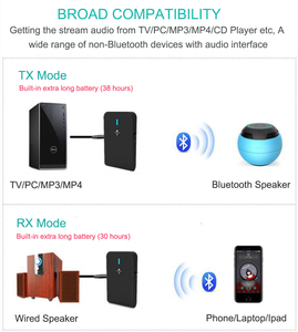 Image 2 - aptX Low latency 5.0 Bluetooth Transmitter Receiver 2 In 1 Audio Wireless Adapter For Car TV PC Speaker Headphone 3.5MM Aux Jack